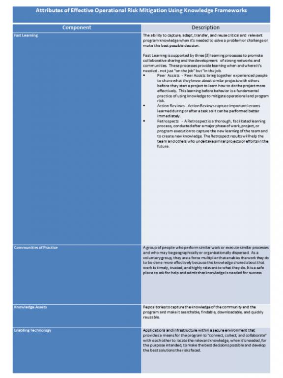 Working Knowledge CSP – 2015 – Working Knowledge
